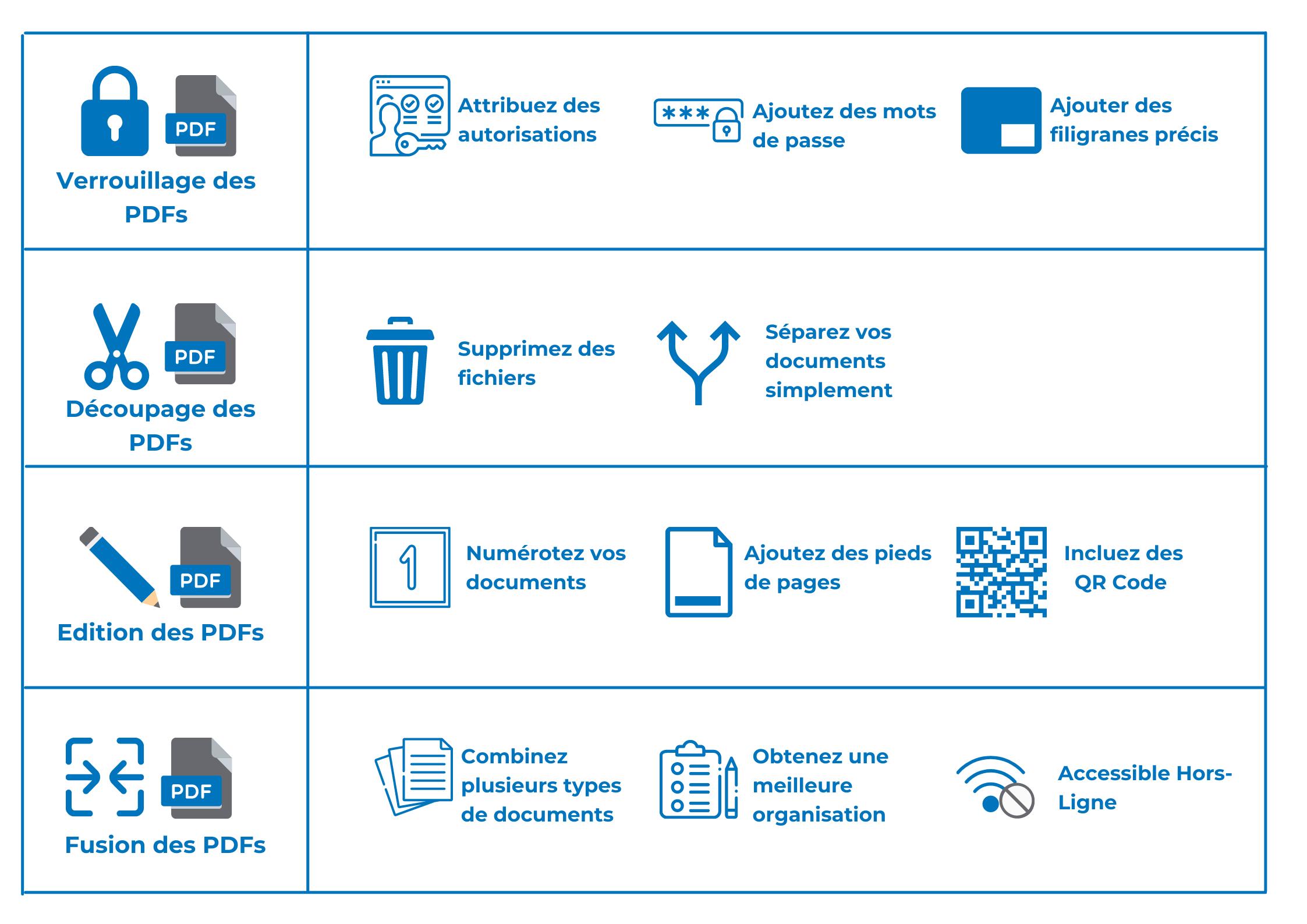 PDF Manager Tableau Macro-Fonctionnalites
